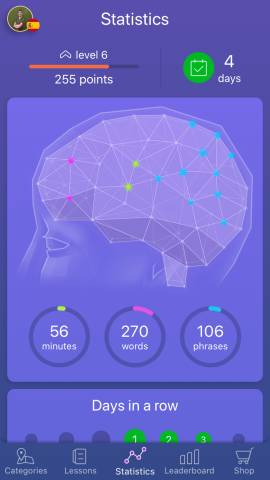 This screenshot shows a diagram of the human brain. Mondly puts the vocabulary you've learned onto the brain, and also shows your learning statistics.