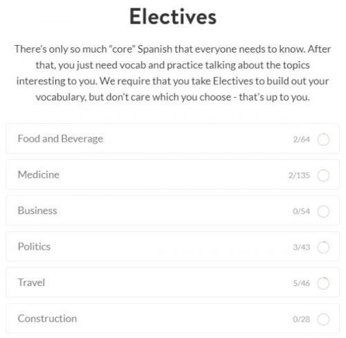 This screenshot shows the different Baselang electives. These electives contain a lot of different lessons that can help you become more conversational when you discuss these different topics.