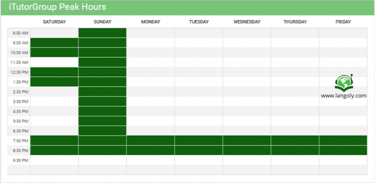 itutorgroup-peak-hours-consultant-time